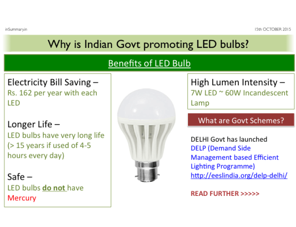Why is Indian Govt promoting LED bulbs1